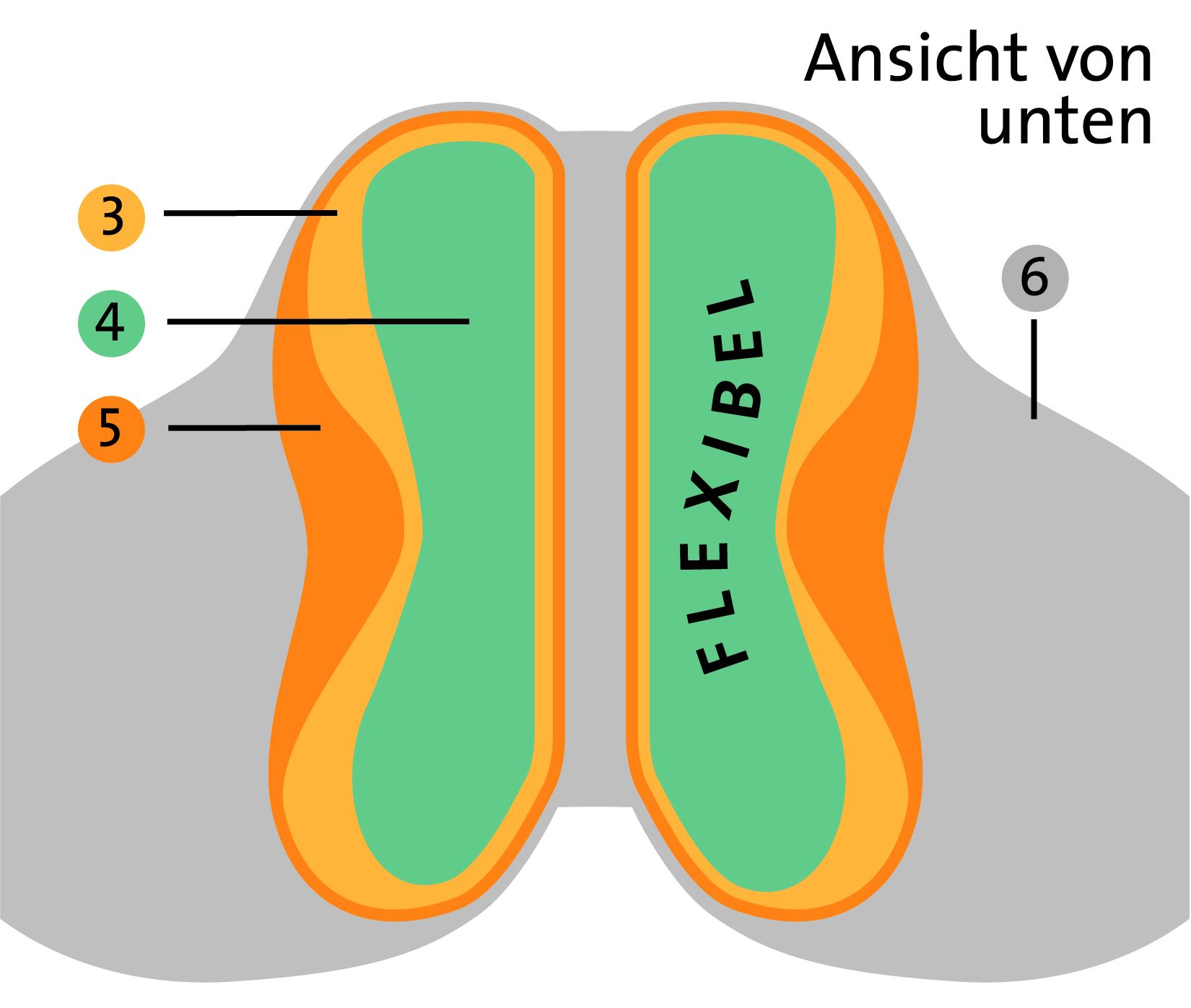 Barefoot nyeregrendszer ismertető